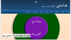 کدآمایی - الگوی ایرانی معیشت